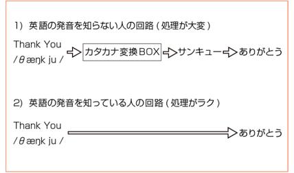 Comparison-ENG-JP